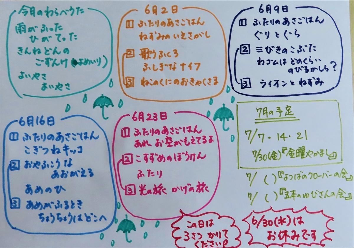f:id:yakamashimurabunko:20210524233302j:plain