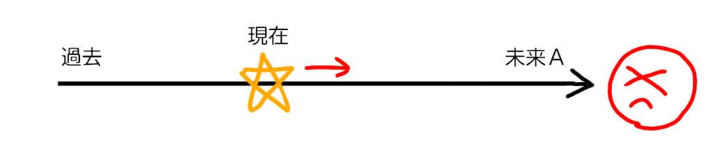 f:id:yakan3gou:20180808223350p:plain
