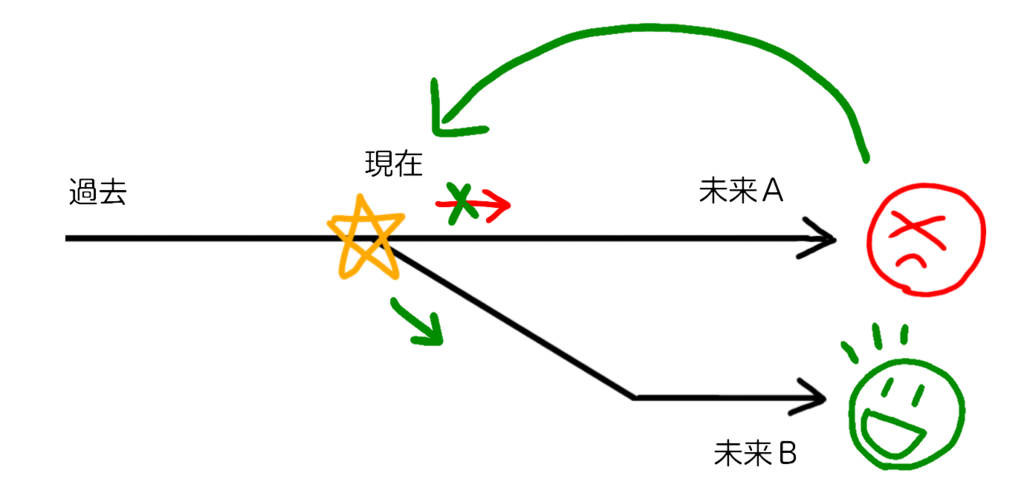 f:id:yakan3gou:20180808223722p:plain