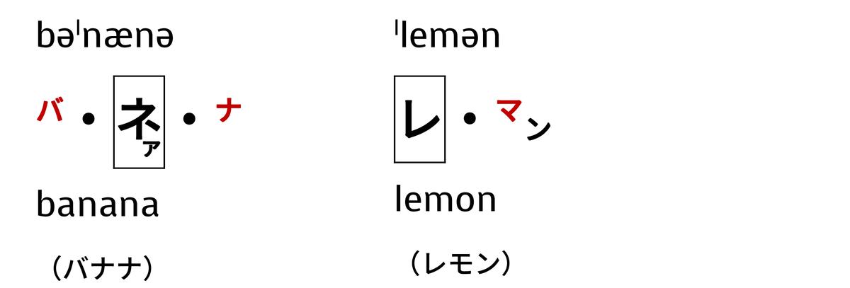 f:id:yakatazushi:20191114142711p:plain