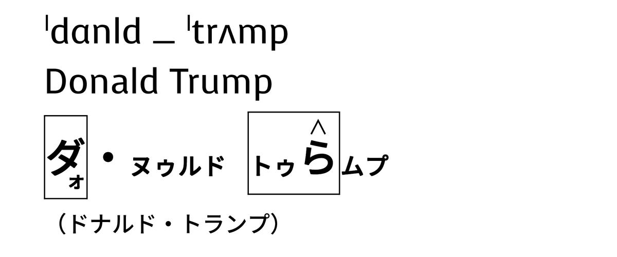 f:id:yakatazushi:20191117151118p:plain