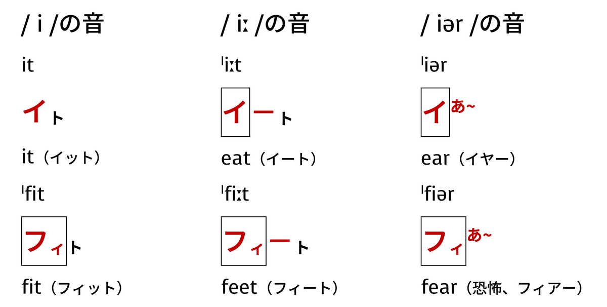 f:id:yakatazushi:20191122182852p:plain