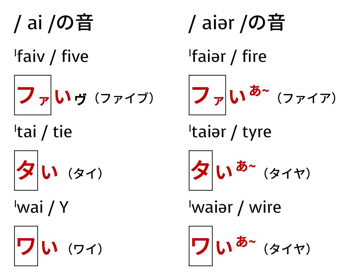 f:id:yakatazushi:20191126191717p:plain