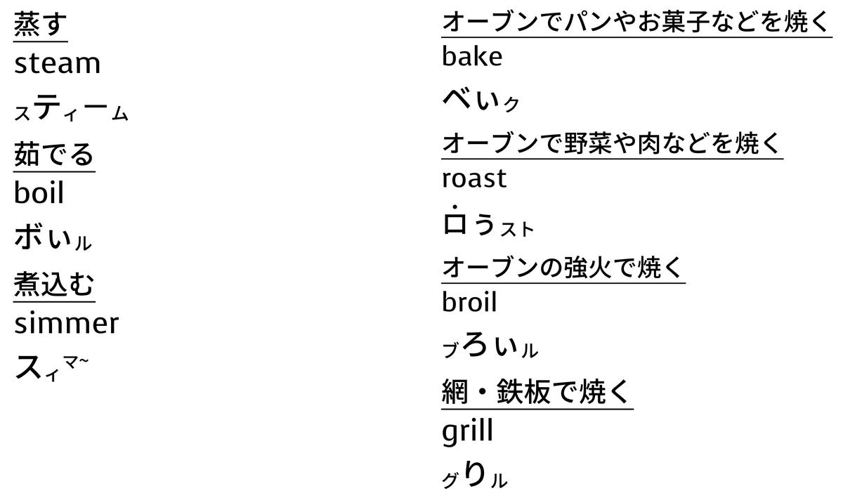 f:id:yakatazushi:20200201090841p:plain