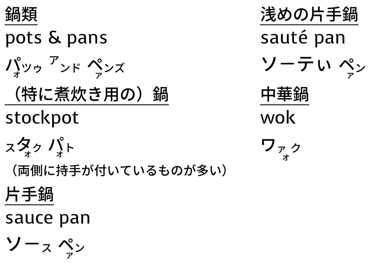 f:id:yakatazushi:20200201091027p:plain