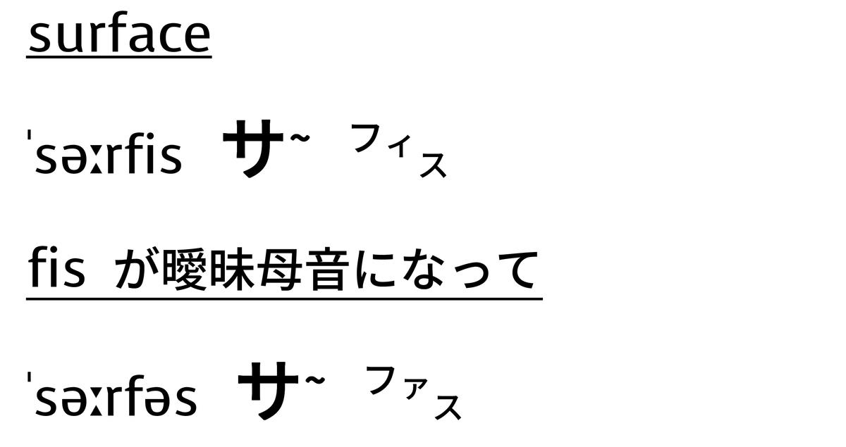 f:id:yakatazushi:20201010103250p:plain