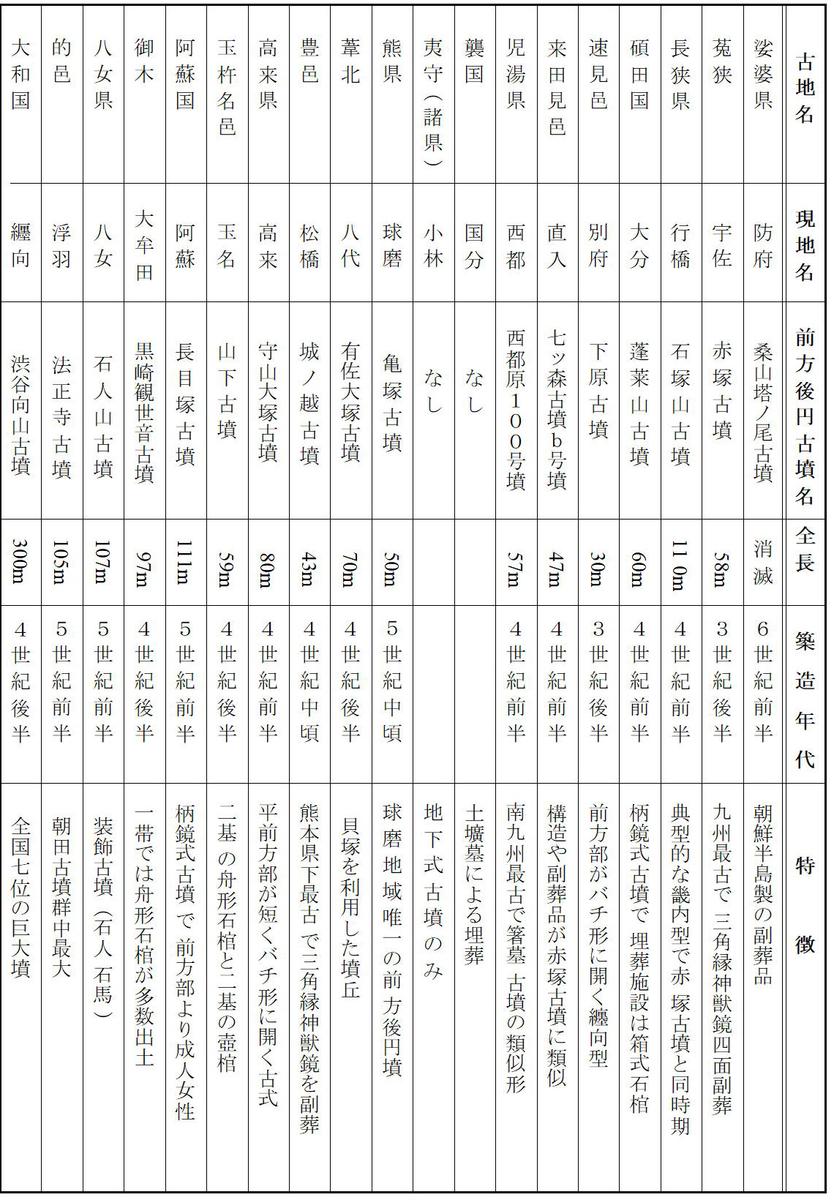 f:id:yakatohiko:20191123154023j:plain