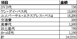 f:id:yakiimoboy:20161002123730p:plain
