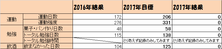 f:id:yakiimoboy:20170103145809p:plain