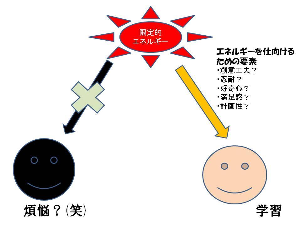 f:id:yakiimoboy:20170503095846j:plain