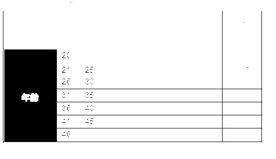 f:id:yakiimoboy:20170723193754p:plain