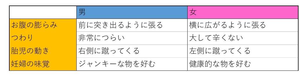 f:id:yakiimoboy:20210104221220j:plain
