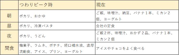 f:id:yakiimoboy:20210116220548p:plain