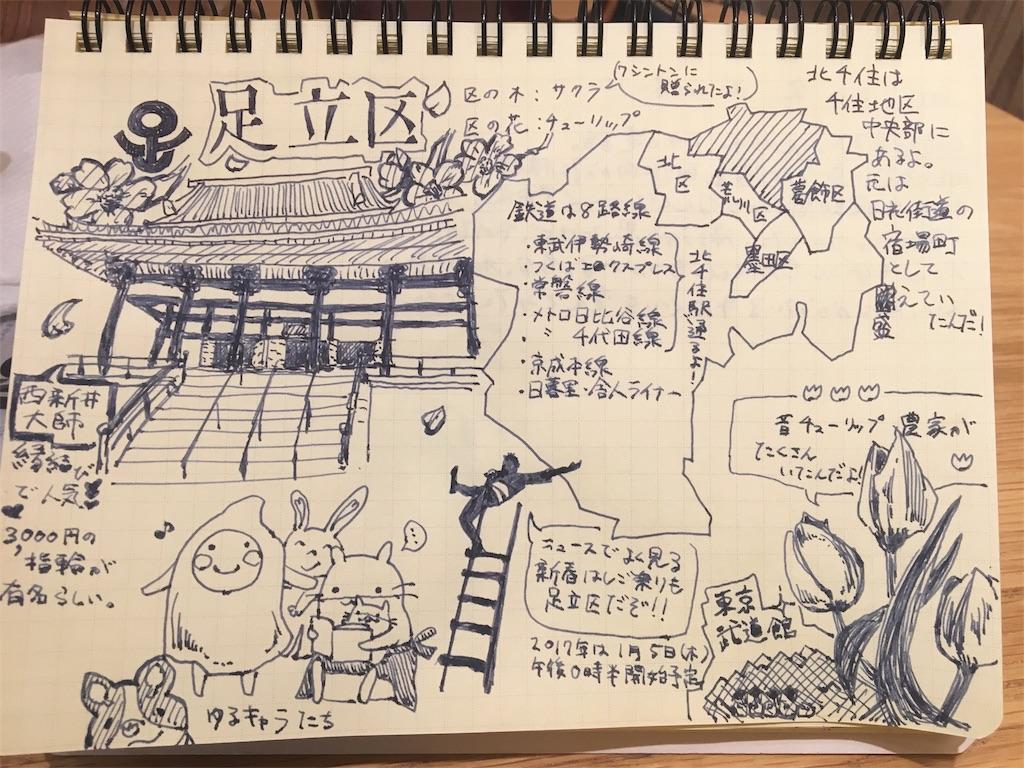 f:id:yakisobacurry:20170427103644j:image