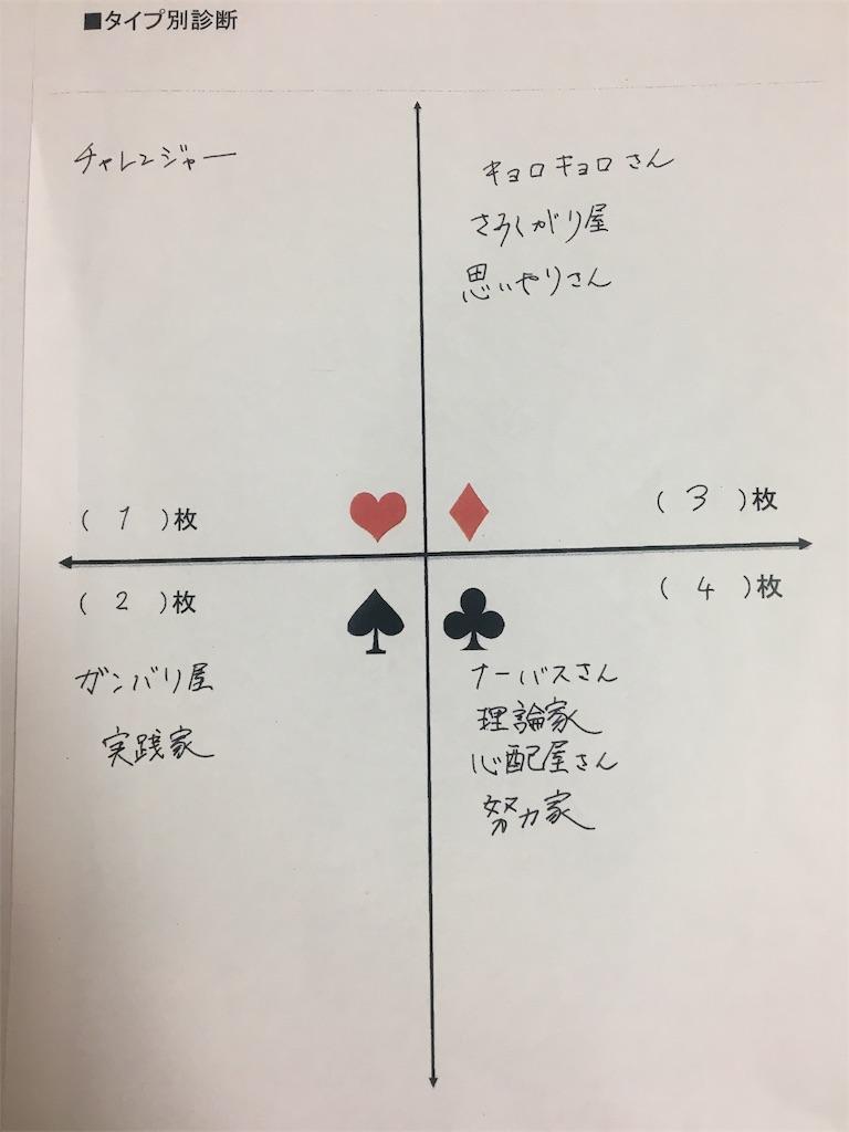 f:id:yakisobacurry:20170918002336j:image