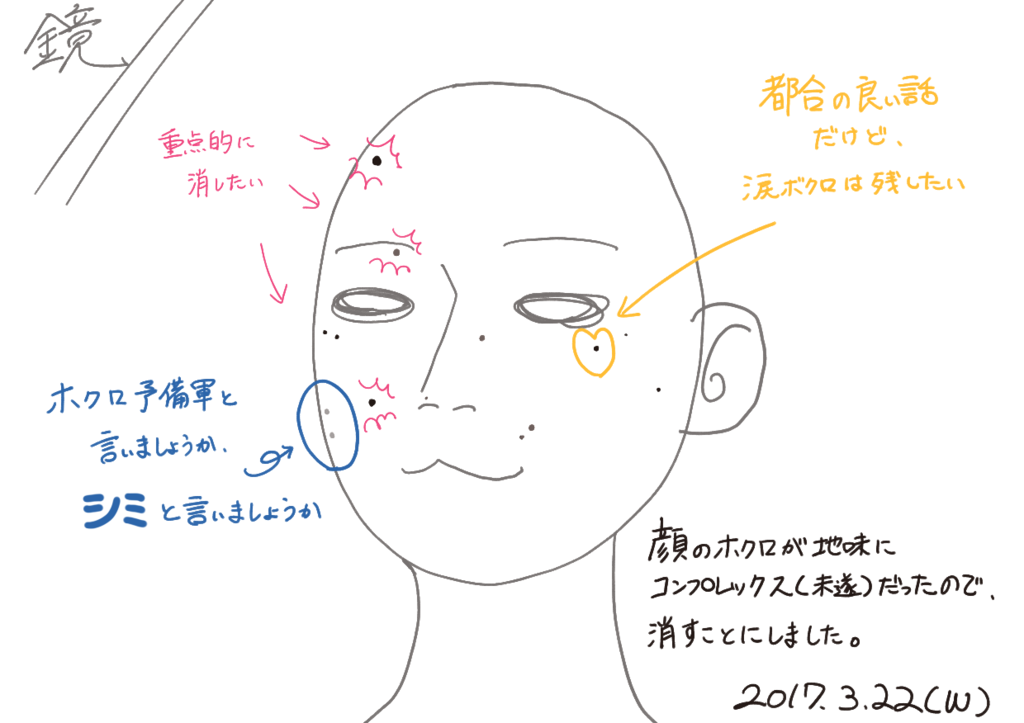 f:id:yakoneki:20170322213536p:plain
