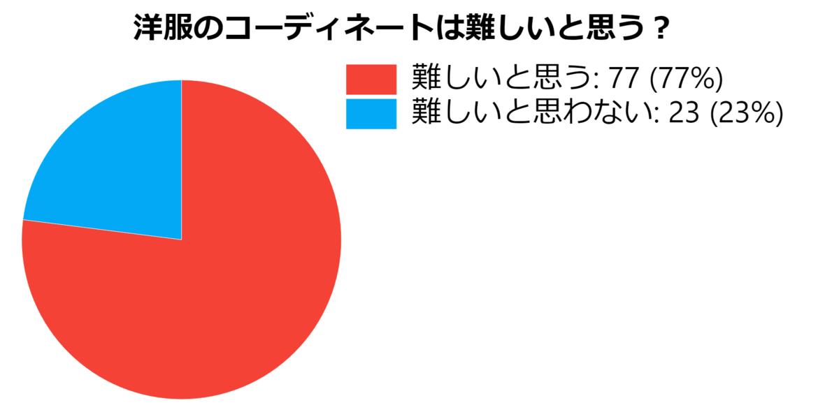 f:id:yakudacchi:20190520110923p:plain