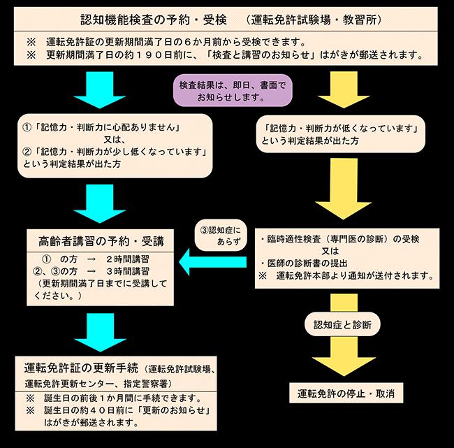 f:id:yakudacchi:20190606145001p:plain