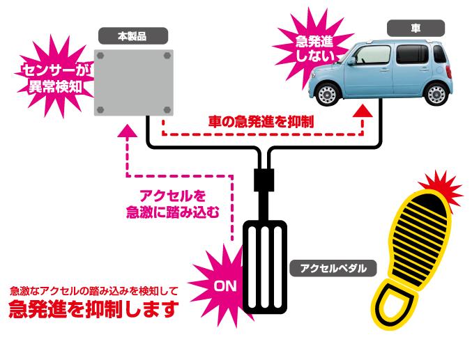 f:id:yakudacchi:20190805184426p:plain