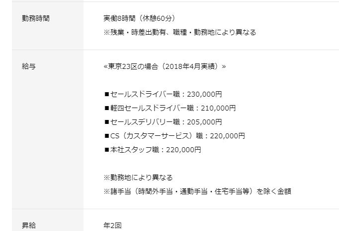 f:id:yakudacchi:20190926113922p:plain