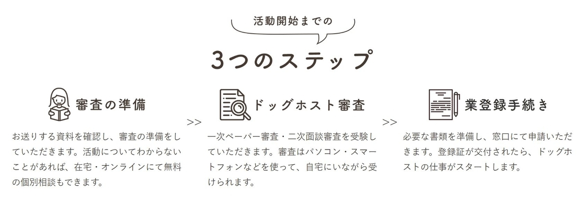 f:id:yakudacchi:20200302141605j:plain