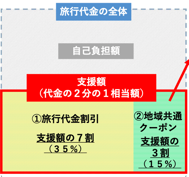 f:id:yakudacchi:20200722171452p:plain