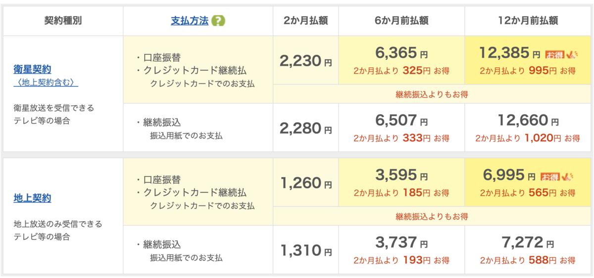 f:id:yakudacchi:20200728164736p:plain
