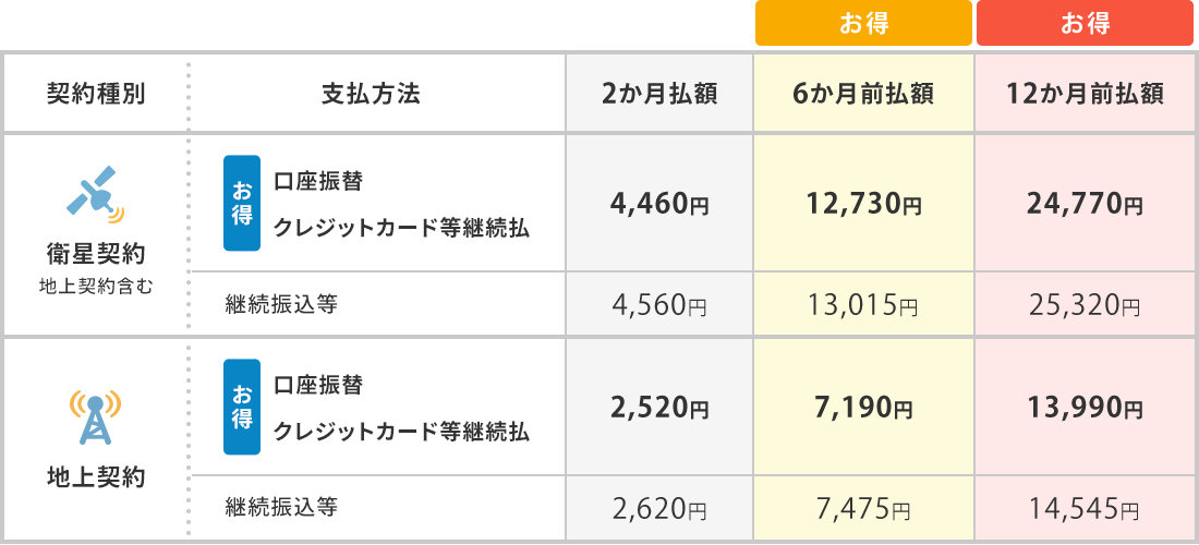 f:id:yakudacchi:20200728164952p:plain