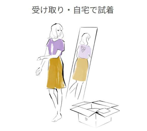 f:id:yakudacchi:20201014153411j:plain