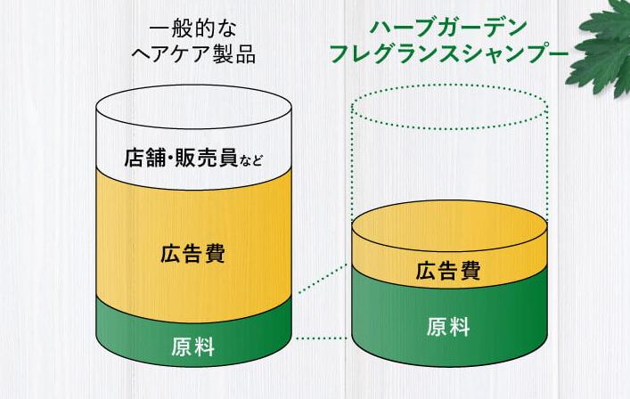 f:id:yakudacchi:20201215165625j:plain