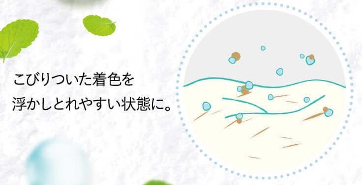 f:id:yakudacchi:20210107182511j:plain