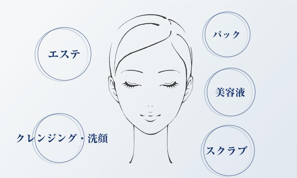 f:id:yakudacchi:20210126165019p:plain