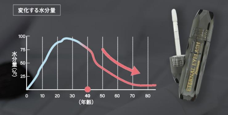 f:id:yakudacchi:20210203161522j:plain