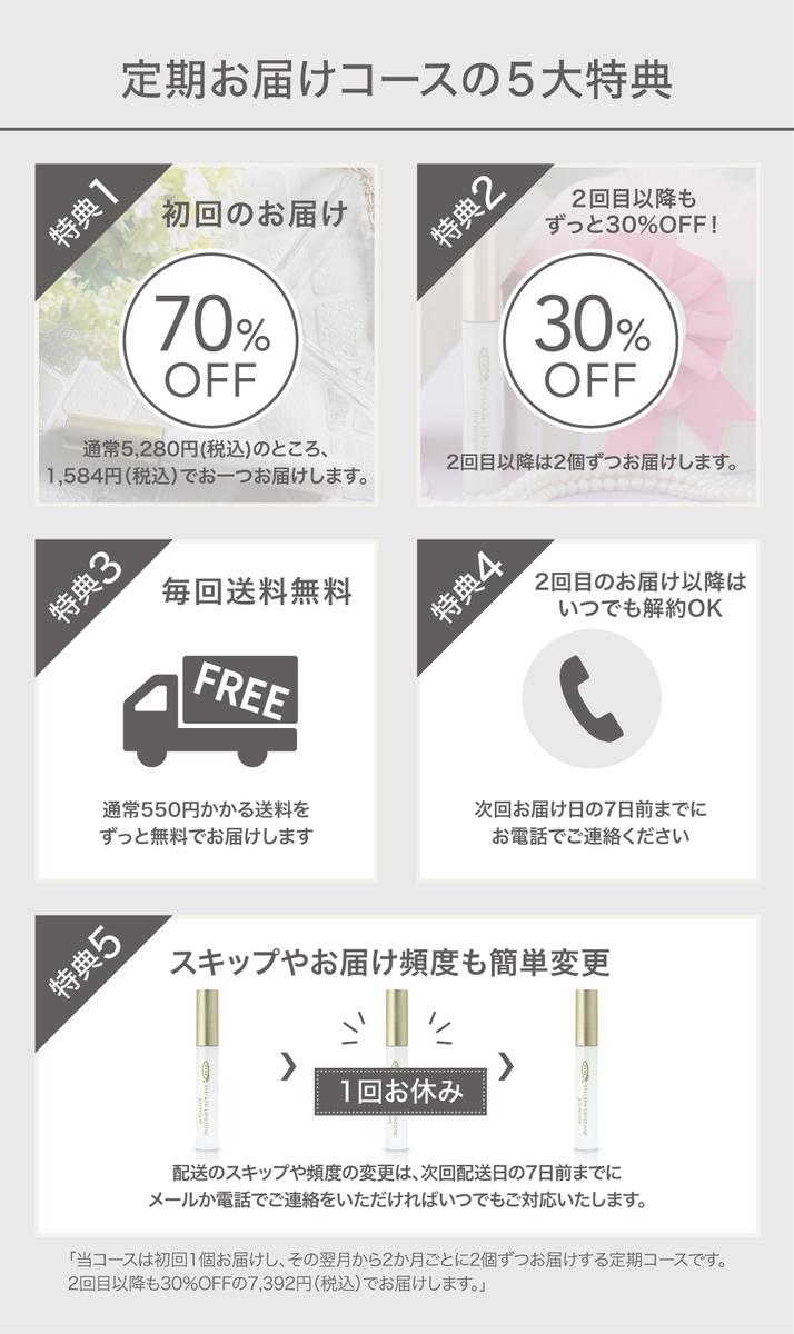 f:id:yakudacchi:20210210170515j:plain