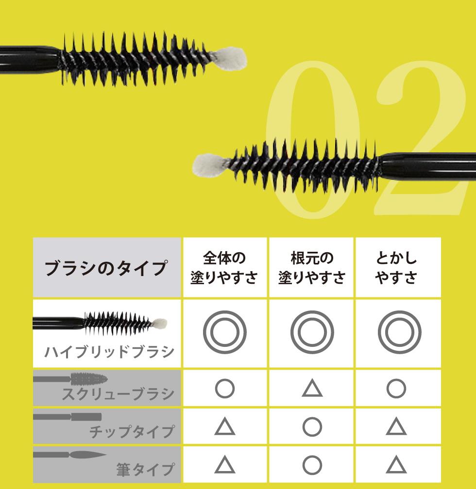 f:id:yakudacchi:20210210172647j:plain