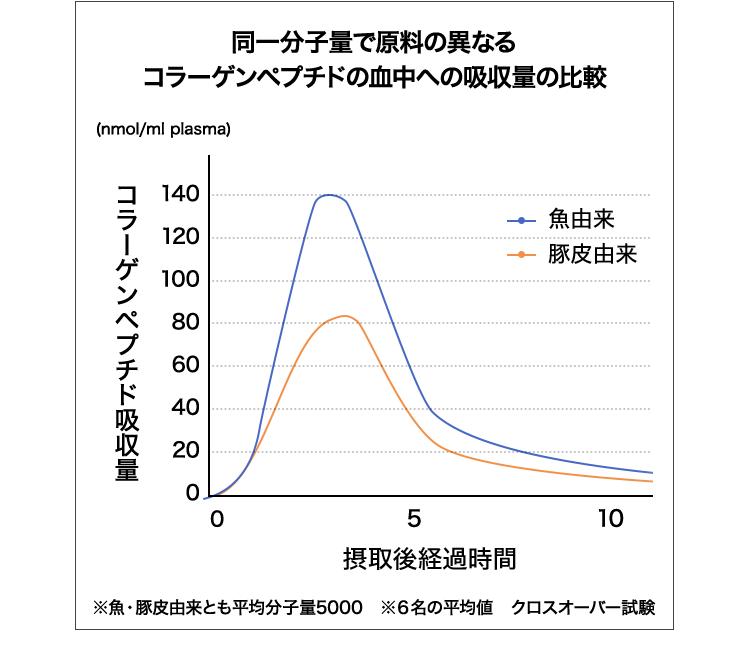 f:id:yakudacchi:20210304151334p:plain