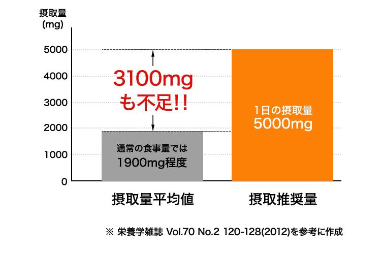 f:id:yakudacchi:20210304151343p:plain