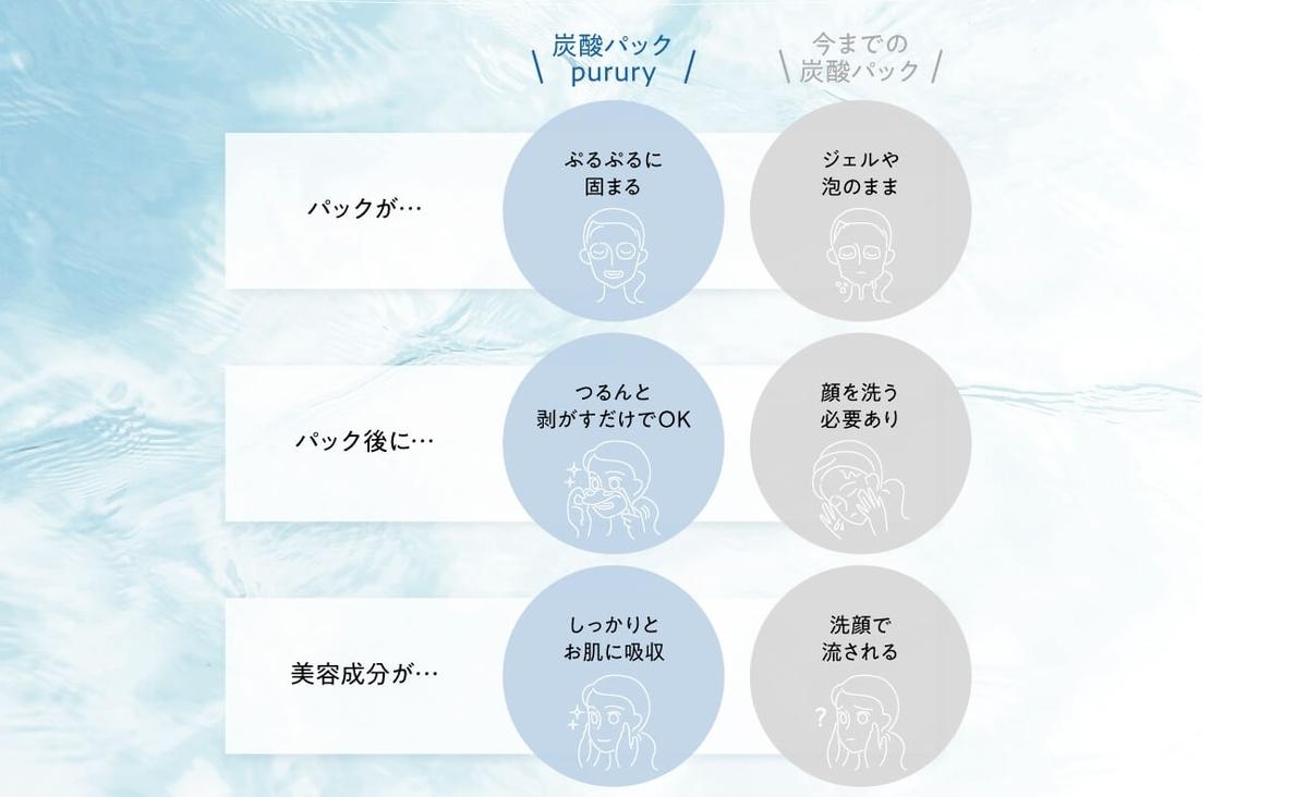 f:id:yakudacchi:20210405170625j:plain