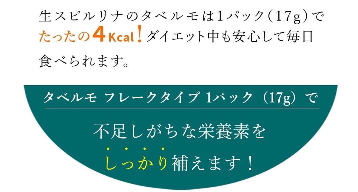f:id:yakudacchi:20210427145949j:plain