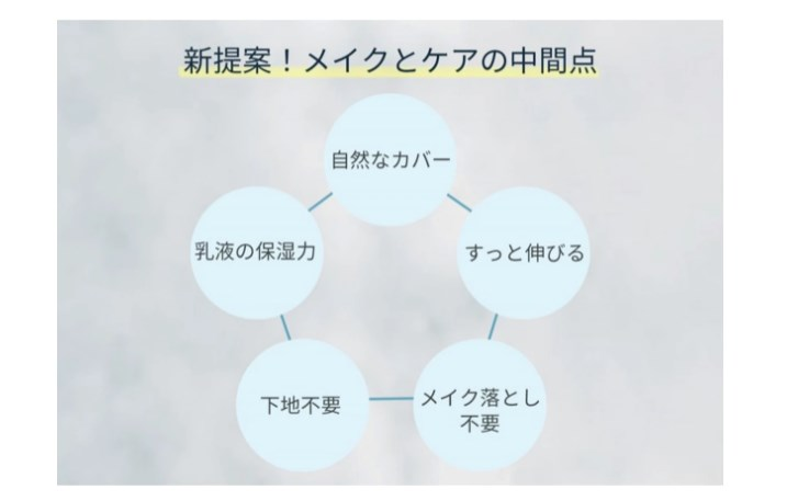 f:id:yakudacchi:20210507152025j:plain