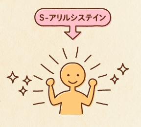 f:id:yakudacchi:20210820145541p:plain