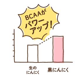 f:id:yakudacchi:20210820145603p:plain