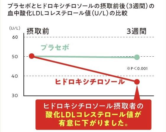 f:id:yakudacchi:20210902173057j:plain