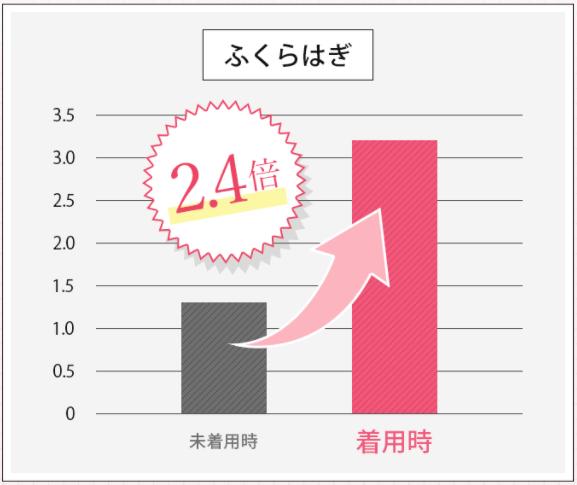 f:id:yakudacchi:20210927174235p:plain