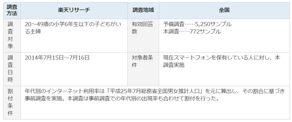 f:id:yakudati-net:20160916011035p:plain