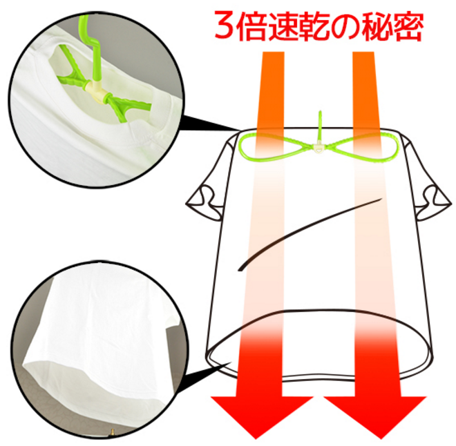 f:id:yakudati-net:20170412152029p:plain
