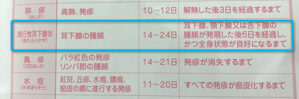 f:id:yakudati-net:20170707221737p:plain