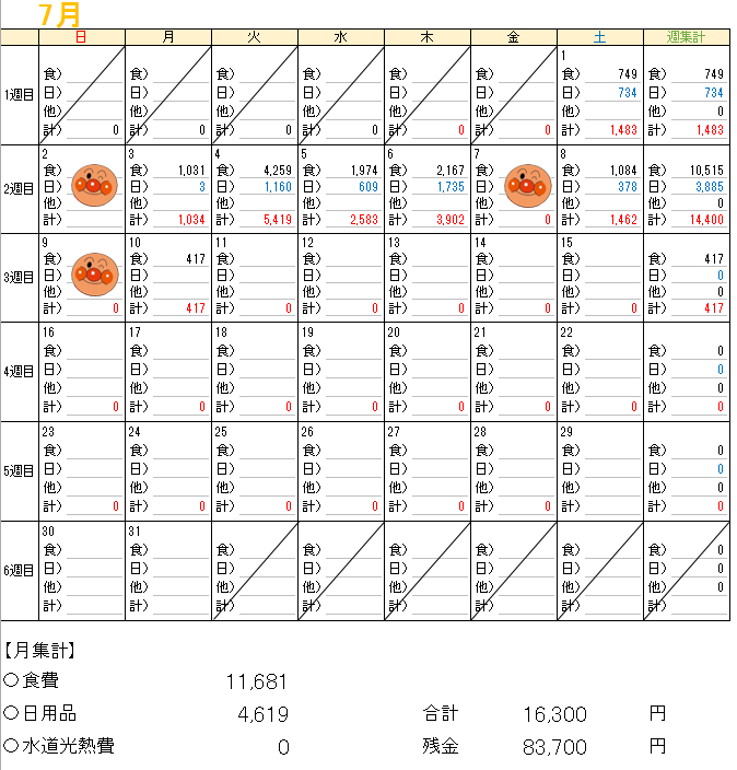 f:id:yakudati-net:20170711130047p:plain
