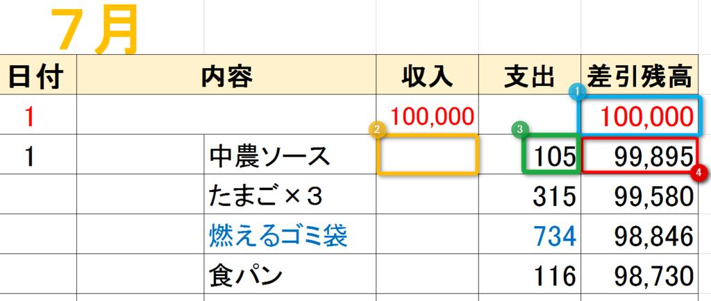 f:id:yakudati-net:20170711134840p:plain
