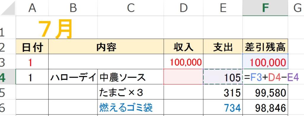 f:id:yakudati-net:20170711135842p:plain